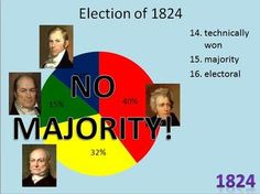 An analysis of the significance of andrew jacksons election to the presidency in 1828