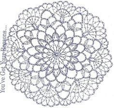 Схема к фото Pitter Patter: Crochet doily charts Crochet Doily Diagram, Crochet Mandala Pattern, Crochet Circles, Crochet Doily Patterns, Crochet Round, Crochet Chart, Crochet Squares, Thread Crochet, Crochet Designs
