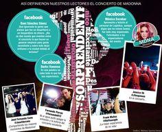 Reacciones de los lectores tras el concierto de Madonna. Publicado: noviembre 30 de 2012.