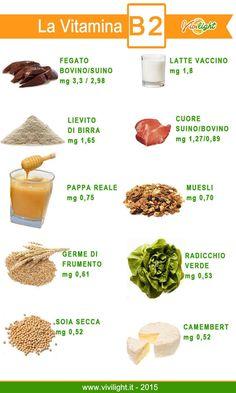 La vitamina proprietà e cibi che ne sono ricchi 36a05aac66c