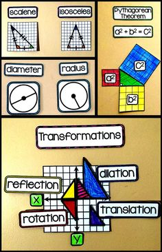 It's that time of year to be thinking about math classroom decor! What math decorations will you hang? I am a big fan of useful math decor that helps students learn, maintain and growth mindset and also me to teach! These Geometry word wall references are perfect for a classroom math bulletin board. It lets students see math vocabulary in context. The photo shows only some of what is included in the pdf download. #mathwordwall #geometry #mathclassroom Transformations Math, Geometric Transformations, Teaching Geometry, Teaching Math, Teaching Resources, Teaching Ideas, Maths Classroom Displays, Classroom Organization, Geometry Words