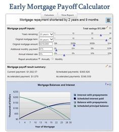 mortgage calculator pinterest dave ramsey mortgage dave ramsey and calculator