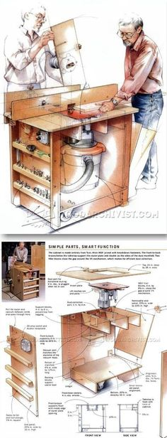 Ultimate Router Table Plans - Router Tips, Jigs and Fixtures - Woodwork, Woodworking, Woodworking Plans, Woodworking Projects Wood Router Table, Router Table Plans, Woodworking Projects Diy, Woodworking Jigs, Carpentry, Shop Layout, Homemade Tools, Wood Tools, Shop Plans