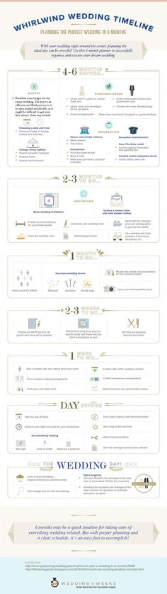 See wedding checklist: http://tips-wedding.com/how-to-plan-wedding-checklist/ Whirlwind Wedding Timeline Planning the Perfect Wedding in 6 Months #infographic #Wedding #Marriage