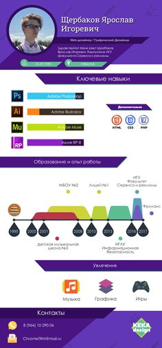 #инфографика #резюме