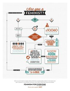 """By Brave, London.   """"Rebranding Feminism"""" Is Not A Good Idea"""