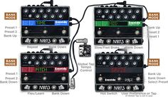 The OX Switch System allows you to unleash the full functionality of your Eventide Pedals. With the Ox you can access Bank Mode and Play Mode at the same time and sync your tap tempo across all your Eventide pedals (utilizing MIDI functionality).