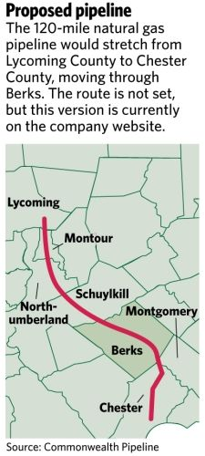 Proposed Route for Commonwealth Pipeline which will carry Marcellus Shale gas in PA