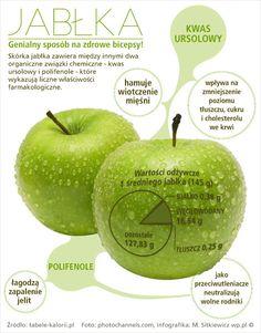 Genialny sposób na zdrowe bicepsy! #intermarche #jablka #zdrowie