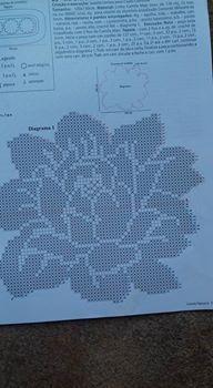 New Crochet Coasters Free Pattern Diagram Ideas Crochet Car, Thread Crochet, Cute Crochet, Irish Crochet, Crochet Doilies, Crochet Stitches, Crochet Headband Pattern, Crochet Amigurumi Free Patterns, Filet Crochet Charts