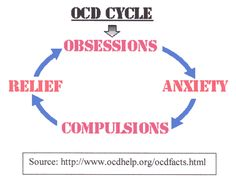 OCD. I wish more people would understand this!