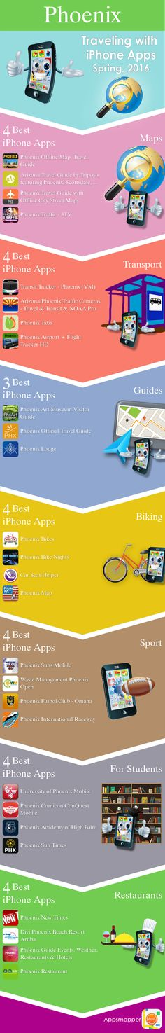 Phoenix iPhone apps: Travel Guides, Maps, Transportation, Biking, Museums, Parking, Sport and apps for Students.
