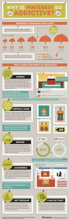 Una infografía de TreceBits que intenta explicar el éxito de Pinterest