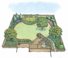 Eplans Landscape Plan - Drought-Tolerant Garden Landscape from Eplans - House Plan Code HWEPL11457