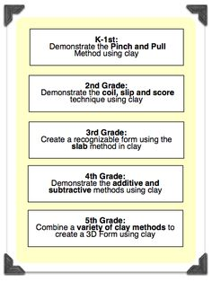 Suggested projects for grades Clay Art Projects, Ceramics Projects, Art Curriculum, Curriculum Planning, Tips & Tricks, Art Lessons Elementary, Art Classroom, Classroom Projects, Elements Of Art