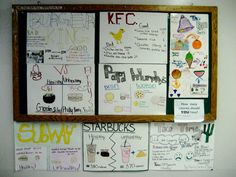 """These are my """"Fast Food Posters."""" Each group chooses a restaurant, ranks foods from healthy to unhealthy and then makes a poster to reflect good versus bad choices there."""