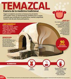 ¿Te has metido a un Temazcal? Conoce sus beneficios de este ritual prehispánico en la #InfografíaNotimex