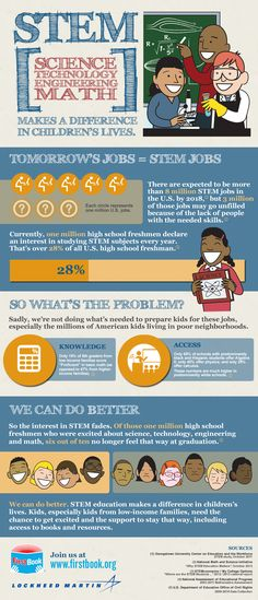[INFOGRAPHIC] STEM Education Makes a Difference in Children's Lives
