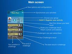 RunX Start Run App: Features http://runx.technology