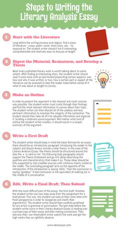 poster this poster has helped my students to draft quality  check this out abcessays recomends awesome guide for writing a literary analysis literature