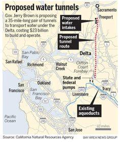 Jerry Brown, Mercury, June, Science, How To Plan, News, Big, Water, Gripe Water