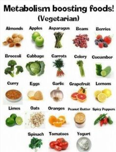 """Good diet foods: what foods to eat to lose weight fast Paleo Yes Paleo No link Metabolism Boosting Foods """"What you can do to lose weight fast and stay healthy"""" link Best Diet Foods, Best Diets, Healthy Foods To Eat, Healthy Snacks, Healthy Eating, Stay Healthy, Healthy Weight, Clean Eating, Healthy Detox"""