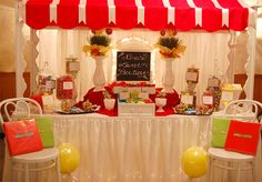 fari blog - candy buffet