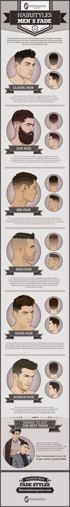 fade hairstyles for men infographic…