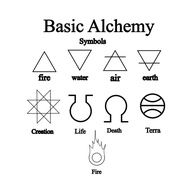 Alchemie symbolen