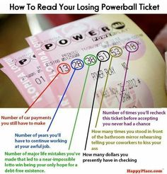 How to read your losing Powerball lotto ticket, funny lottery joke Lottery Winner, Winning The Lottery, Lotto Winners, Lotto Lottery, Lottery Tips, Lottery Games, Ticket Printing, Mega Sena, Money Saving Tips