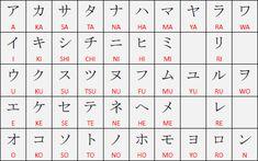 Resultado de imagen para alfabeto japones
