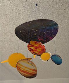El taller de Naidú: Sistema Solar.