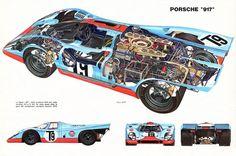 Porsche 917 LM '1970-71