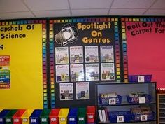 Clutter-Free Classroom: Hollywood Theme Classrooms- grade is reel fun Stars Classroom, 4th Grade Classroom, Classroom Door, Classroom Design, Classroom Themes, Classroom Organization, Movie Classroom, Organizing, Future Classroom