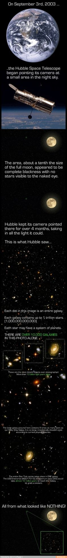 Woah...space is crazy!