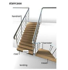 Vocabulary for the stairs or stairway in your home.