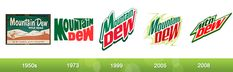 Mtn Dew Logo History | Mountain Dew was originally invented as moonshine by a couple of ...