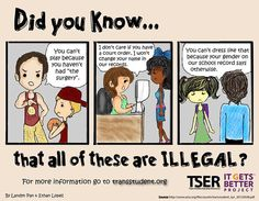 """ryansallans: """" Educate and advocate for transgender students' rights! """""""
