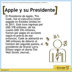 Apple y su presidente.