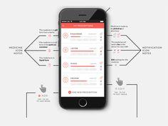 mobile app prescriptions screen
