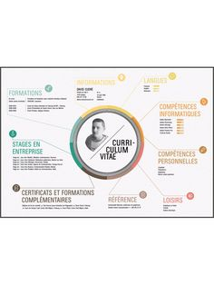 David Cudré's creative resume.