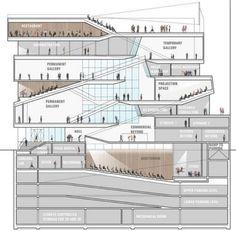 design - Diller Scofidio + Renfro Museu da Imagem e do Som RJ Coupes Architecture, Museum Architecture, Architecture Drawings, Architecture Details, Interior Architecture, Architecture Portfolio, Sectional Perspective, Architecture Concept Diagram, Architectural Section
