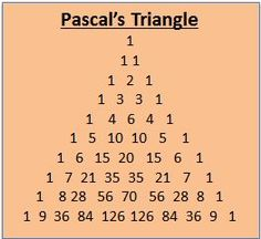If programe language is a knife instructions information c floyds triangle pascals triangle fandeluxe Image collections