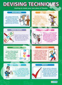 Devising Techniques | School Charts | Educational Posters