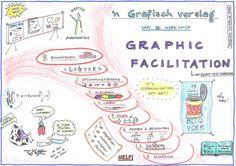 Grafisch verslag workshop BliQ