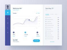 Conceptual Dashboard UI
