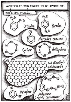 you know you're a nerd when: you understand this :) chemistry ochem joke Chemistry Puns, Science Puns, Teaching Chemistry, Organic Chemistry, Science Comics, Science Experiments, Nerd Jokes, Math Jokes, Nerd Humor