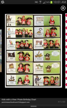 Pirate classroom birthday chart