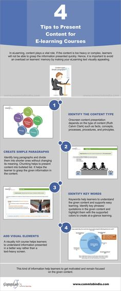 4 Tips to Present Content for E-learning Courses – An Infographic elearning edtech 219902394281142562 Adult Learning Theory, E Learning, Learning Courses, Blended Learning, Educational Websites, Educational Technology, Instructional Design, Online Programs, Teaching Strategies