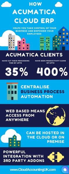 Why choose Acumatica Cloud ERP? #ERP #acumatica #cloud #SaaS #Accounting #crm #business